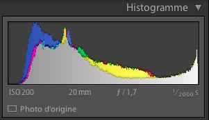 histogramme-dans-lightroom