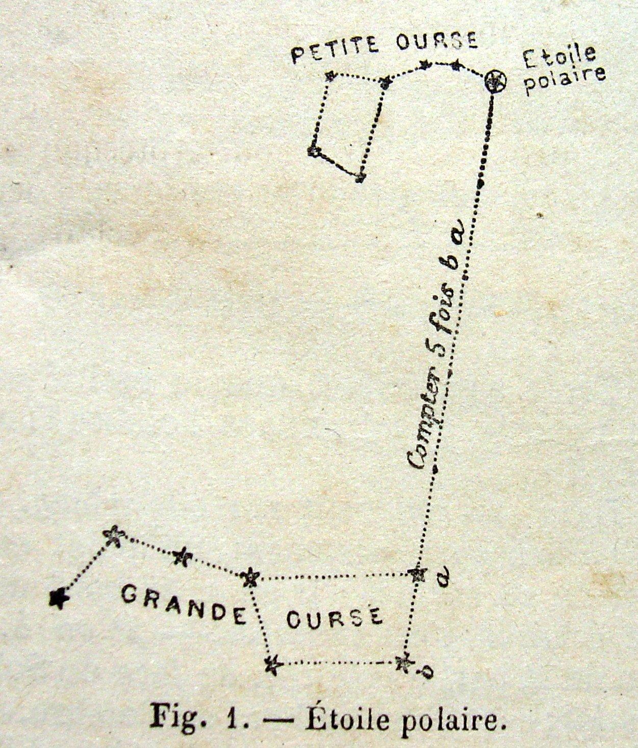 Illustration tirée du livre «La deuxième année de géographie», Pierre Foncin